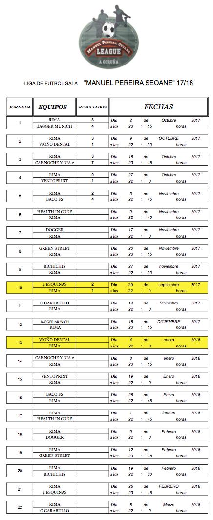 Calendario RIMA FC 17-18